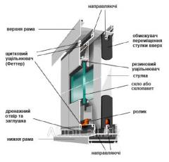 Остекление балконов и лоджий с использованием