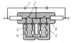 Кольцо уплотнительное для неподвижных соединений 8СЯ.370.167