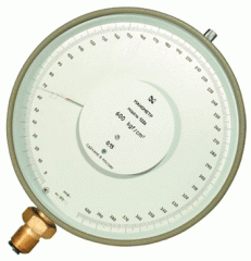 Compound pressure gages: Mti 1216 of a mta 1232,
