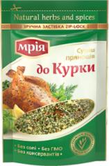 Spice mixture to chicken