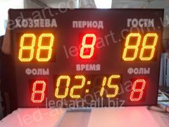 Urządzenia oświetlające dla sal sportowych