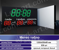 Meteo board LED 1200 x 650 mm of