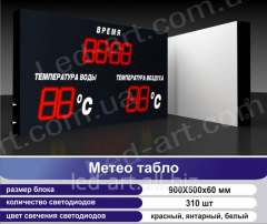 Meteo board LED 900 x 500 mm of