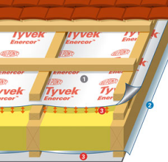 Superdiffusive membrane of TYVEK