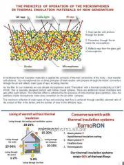 Heat-insulating plaster Termoron