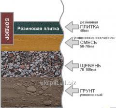 Схема подготовки основания для укладки резиновой плитки УкрПлит