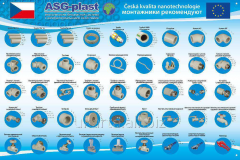 ASG - PLAST – system of the metalpolymeric