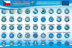 ASG -PLAST – система металлополимерных композитных