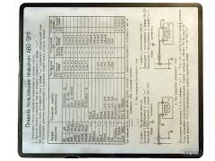 Источник тока 0…60 В, 3…6 Амп ТЭС5020, код товара