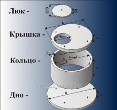 Сливная / выгребная яма(септик-приямок)под ключ