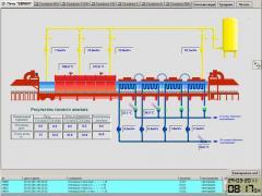 Разработка программного обеспечения для систем
