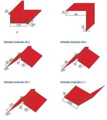 Accessories to a metal tile: levels of a joint,