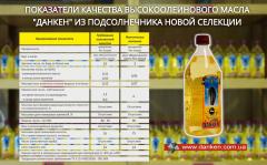 Sunflower oil high-olein