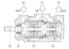Dual lamellar pump Atos of the PFED type