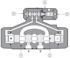 Air-controlled Atos distributor of DH,DK, DPH