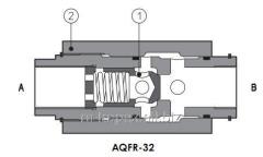 Atos AQFR stream limiter