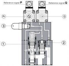 Proportional Atos QVMZO valve