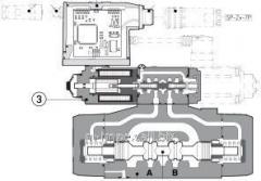 Two-cascade proportional Atos DPZO-A distributor