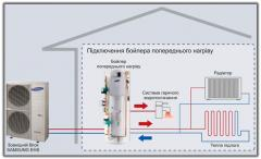 Тепловые насосы Eco Heating System Samsung