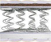 Mattress children's Balu of 120x190 cm