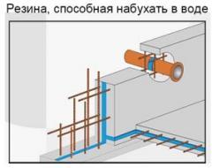 Гидроактивный шнур ГИДРОТАЙТ Украина