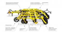 Compact disk hoeing plow of the short concept with
