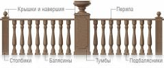 Rail-posts from granite from the producer. A wide