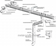Water waste Rainway System of 130 mm
