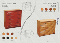 Dresser 1/1