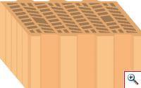 SBK ceramic blocks