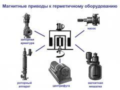 Магнитные приводы к герметичному оборудованию к