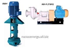 Slurry pump 6SH-8