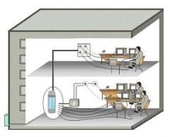 Структурированные Кабельные Системы  СКС
