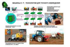 Машина для точного земледелия