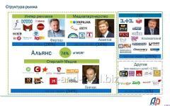 Advertising on television Ukraine