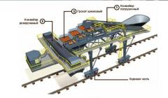 Cортировочно-погрузочная машина (СПМ)