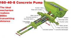I will sell the SYMTEC concrete pump