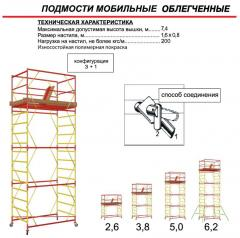 Towers rounds. Tower construction 1,6*0,8m