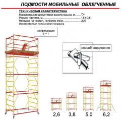 Вышки-туры. Вышка строительная 1,6*0,8м