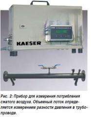 Selection of the compressor equipment by means of pneumoaudi