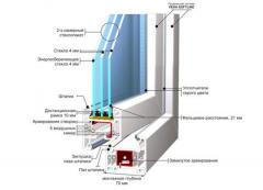 Metalplastic VEKA windows