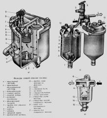 Фильтры двухсекционные тонкой очистки топлива