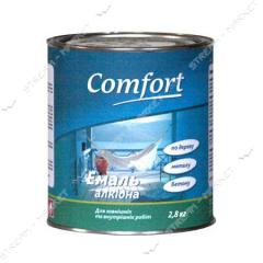 Эмаль алкидная ПФ-266 Комфорт 2.8л красно-коричневая 302170
