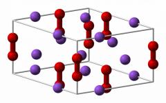 Хімія для промислового виробництва