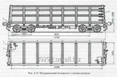 Granting Gondola cars of Ministry of Railways,