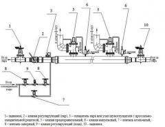 Редукционно-охладительные, редукционные и