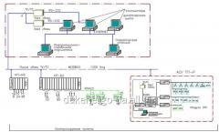 Автоматизированная система телемеханического управления АСТМУ-А