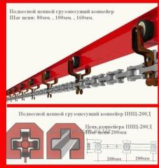 Bends vertical routes of the conveyor