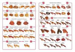 Изделия мясные. Производство и поставки колбас,