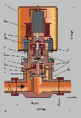 VALVE ELECTROMAGNETIC UF 96432 f10